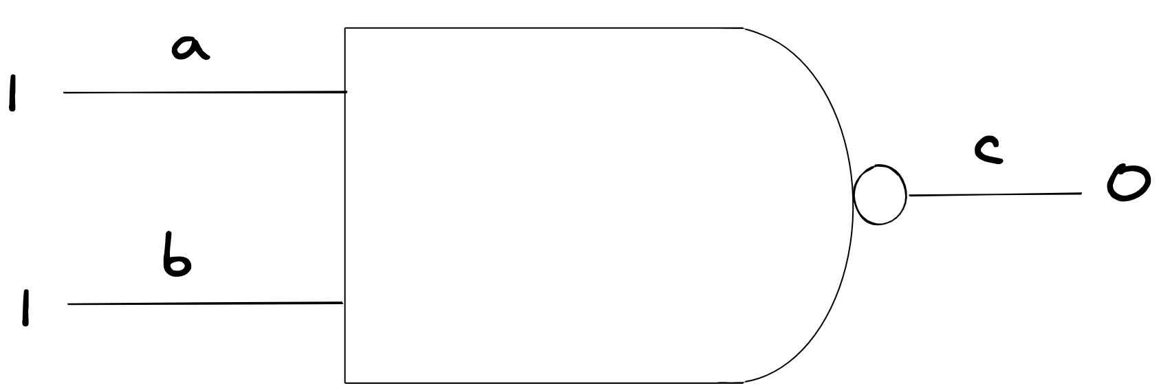 umair-akbar-aHR0cHM6Ly91c2VyLWltYWdlcy5naXRodWJ1c2VyY29udGVudC5jb20vOTg0NTc0Lzk1Nzc2NTI0LTg0NTczYjgwLTBjOTItMTFlYi05NWMyLWJlMWQ4MzFlNTg5MC5wbmc - Simulating RAM in Clojure