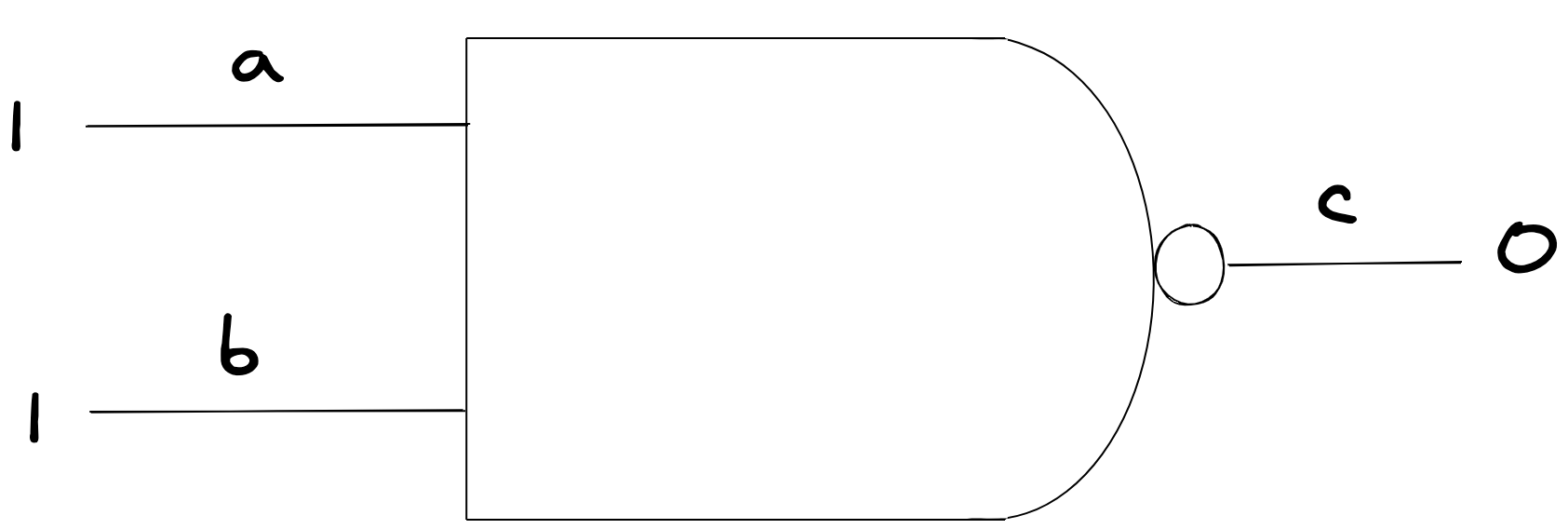 umair-akbar-aHR0cHM6Ly91c2VyLWltYWdlcy5naXRodWJ1c2VyY29udGVudC5jb20vOTg0NTc0Lzk1Nzc2NTU3LTk0NmYxYjAwLTBjOTItMTFlYi05NGZkLTNlM2JkMzI5OWYwNC5wbmc - Simulating RAM in Clojure