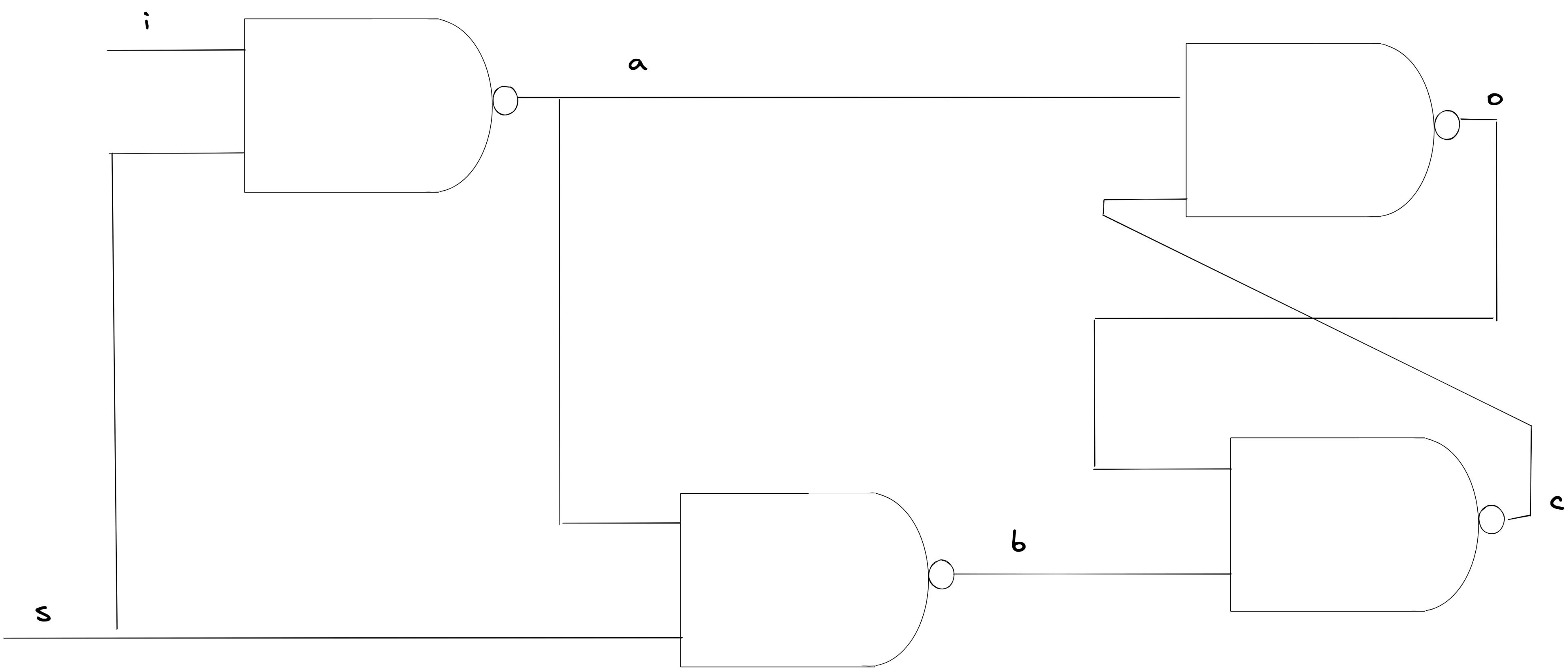 umair-akbar-aHR0cHM6Ly91c2VyLWltYWdlcy5naXRodWJ1c2VyY29udGVudC5jb20vOTg0NTc0Lzk1Nzc2NjkyLWQxM2IxMjAwLTBjOTItMTFlYi05MzQxLTk0MmMyMzFhZGJjYy5wbmc - Simulating RAM in Clojure