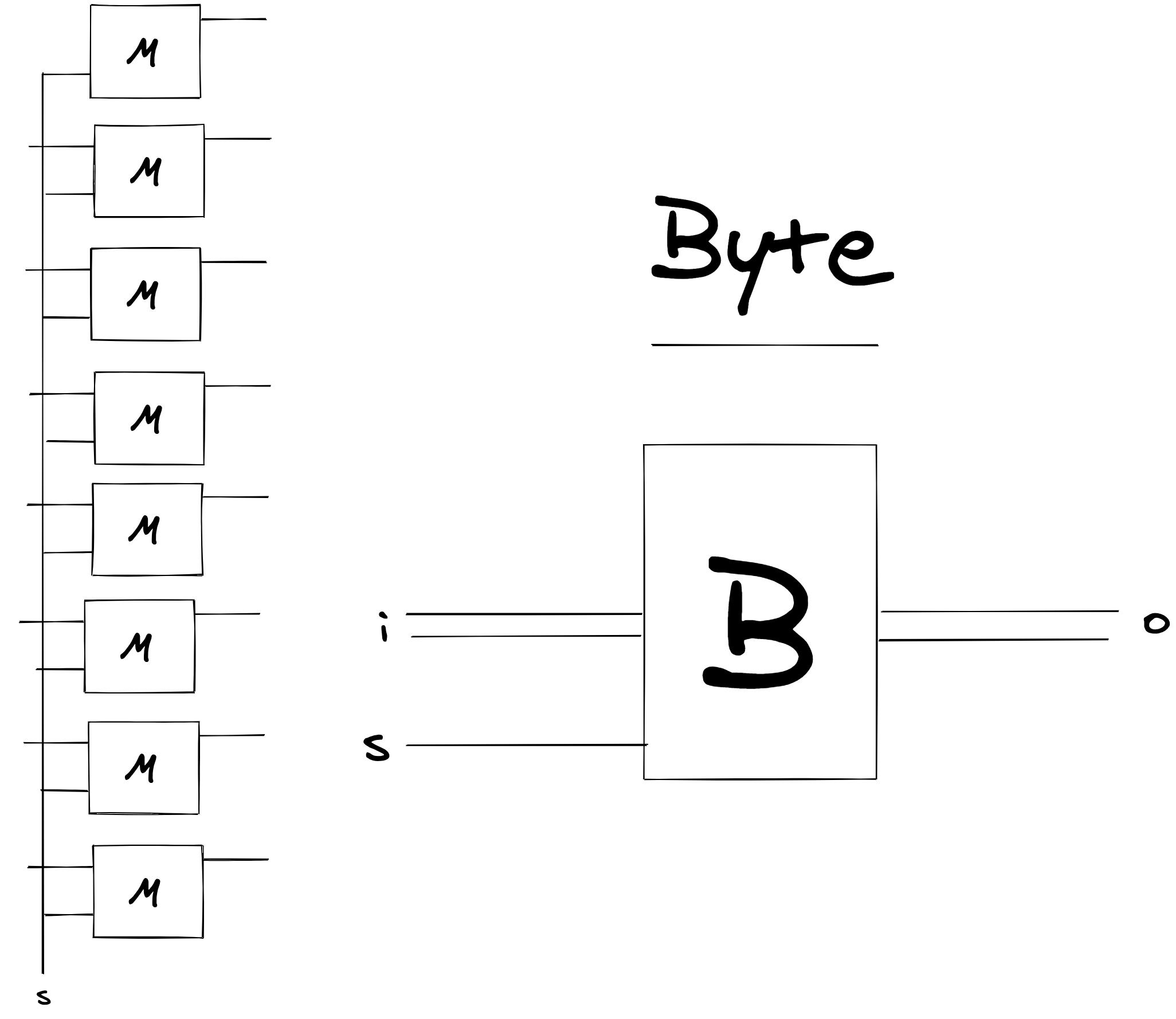 umair-akbar-aHR0cHM6Ly91c2VyLWltYWdlcy5naXRodWJ1c2VyY29udGVudC5jb20vOTg0NTc0Lzk1Nzc2NzA3LWQ5OTM0ZDAwLTBjOTItMTFlYi04ZjZkLTMyMGRkYTRhYzAzMy5wbmc - Simulating RAM in Clojure