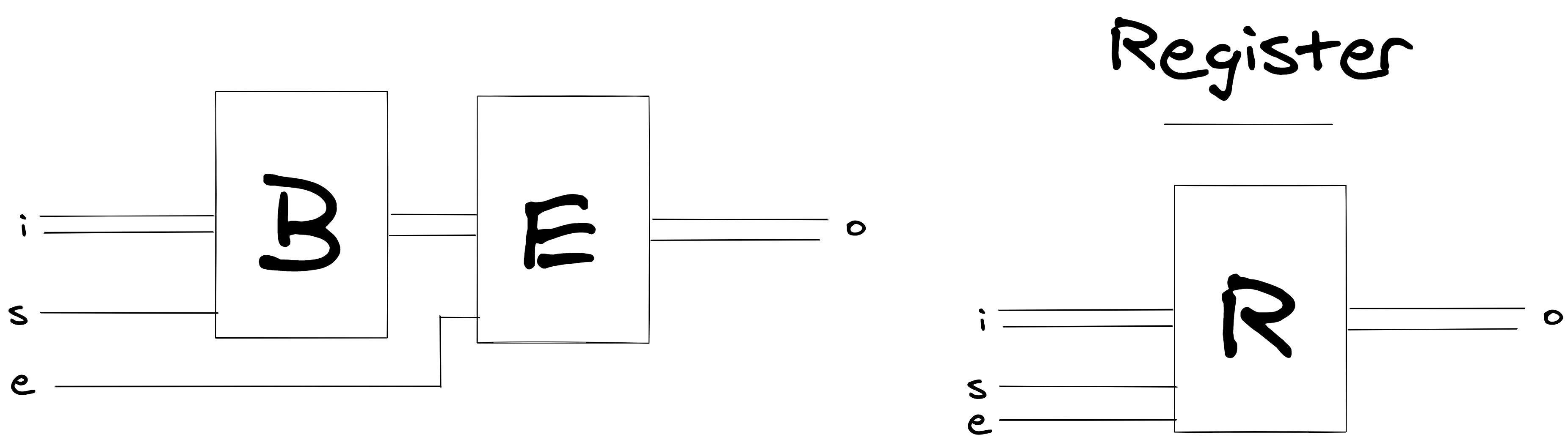 umair-akbar-aHR0cHM6Ly91c2VyLWltYWdlcy5naXRodWJ1c2VyY29udGVudC5jb20vOTg0NTc0Lzk1Nzc2ODI1LTEwNjk2MzAwLTBjOTMtMTFlYi05NDZhLWM4M2Y3YzU0ODFmMS5wbmc - Simulating RAM in Clojure