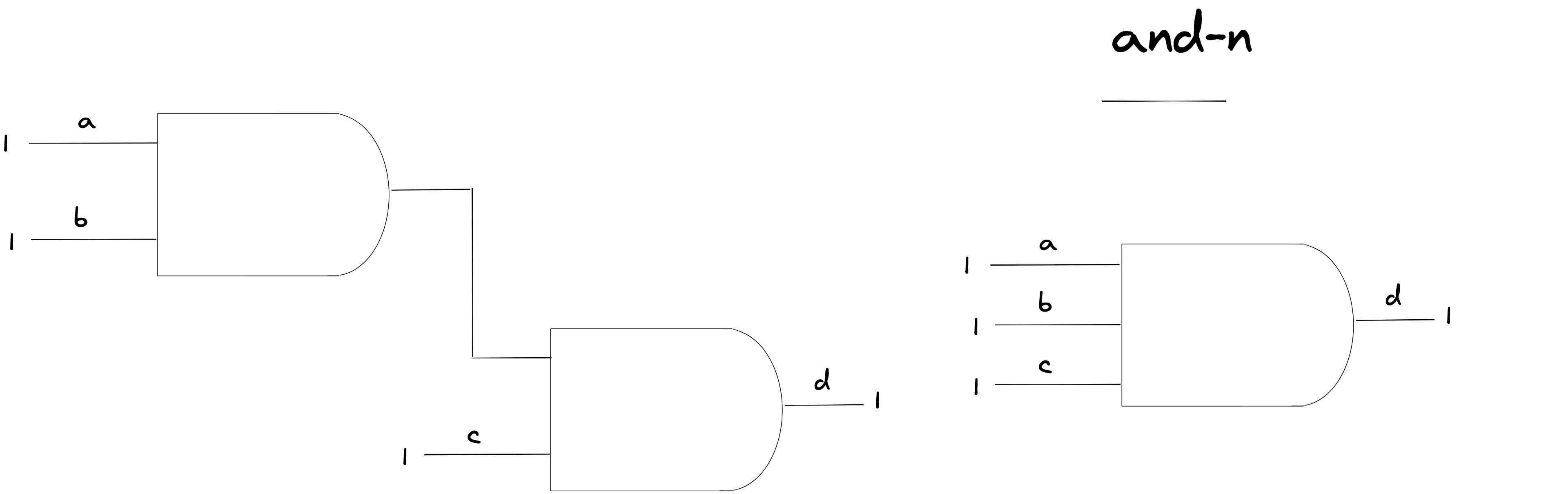 umair-akbar-aHR0cHM6Ly91c2VyLWltYWdlcy5naXRodWJ1c2VyY29udGVudC5jb20vOTg0NTc0Lzk1Nzc2OTQ4LTQ0ZGQxZjAwLTBjOTMtMTFlYi05NWM4LWQwNWRhYjk1ZjI0MC5wbmc - Simulating RAM in Clojure