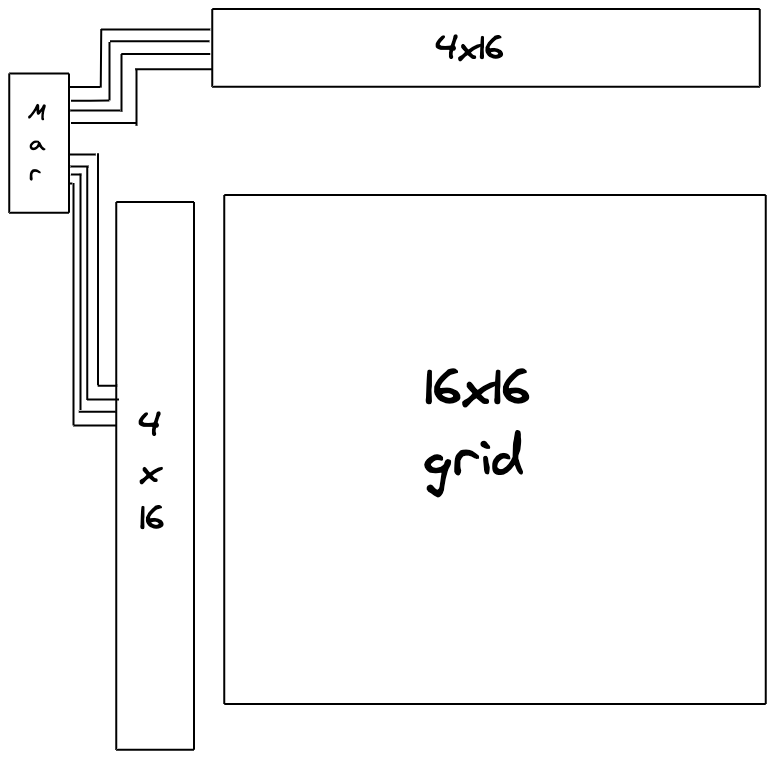 umair-akbar-aHR0cHM6Ly91c2VyLWltYWdlcy5naXRodWJ1c2VyY29udGVudC5jb20vOTg0NTc0Lzk1Nzc3MDcwLTc3ODcxNzgwLTBjOTMtMTFlYi04NzExLWQ0MGE3OWI2MWVlMS5wbmc - Simulating RAM in Clojure